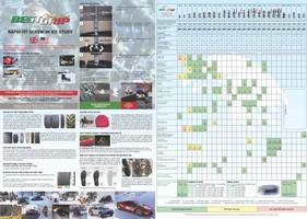 katalog200hoy